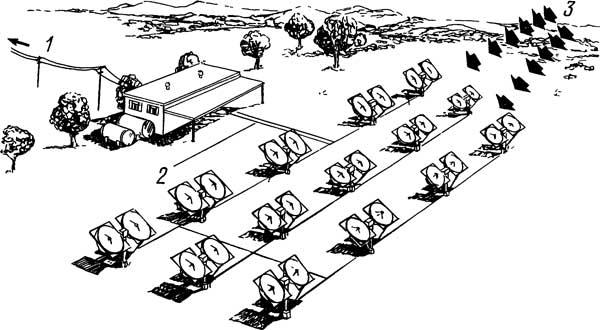 Схема получения электроэнергии