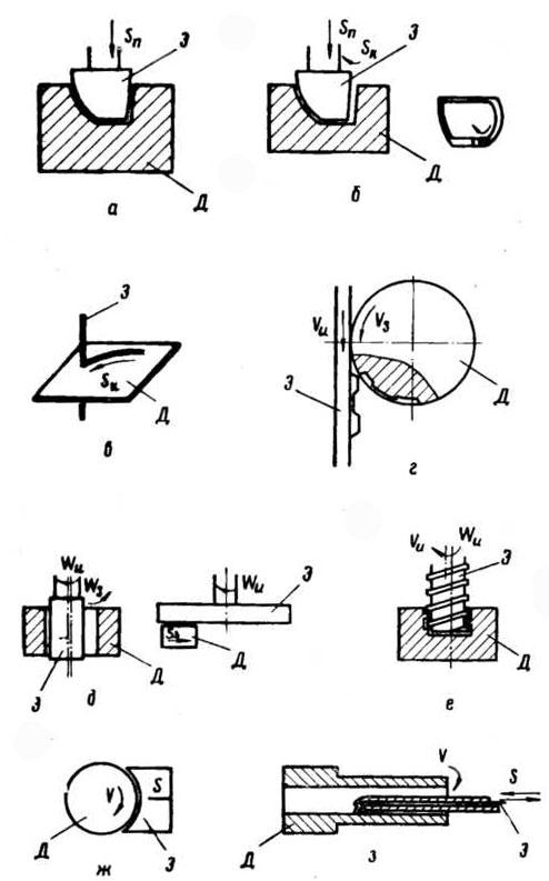 Схемы электроэрозионного