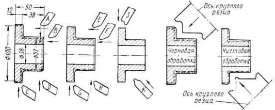 Фасонный резец для токарного станка