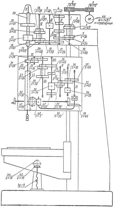 Кинематическая схема 2А150