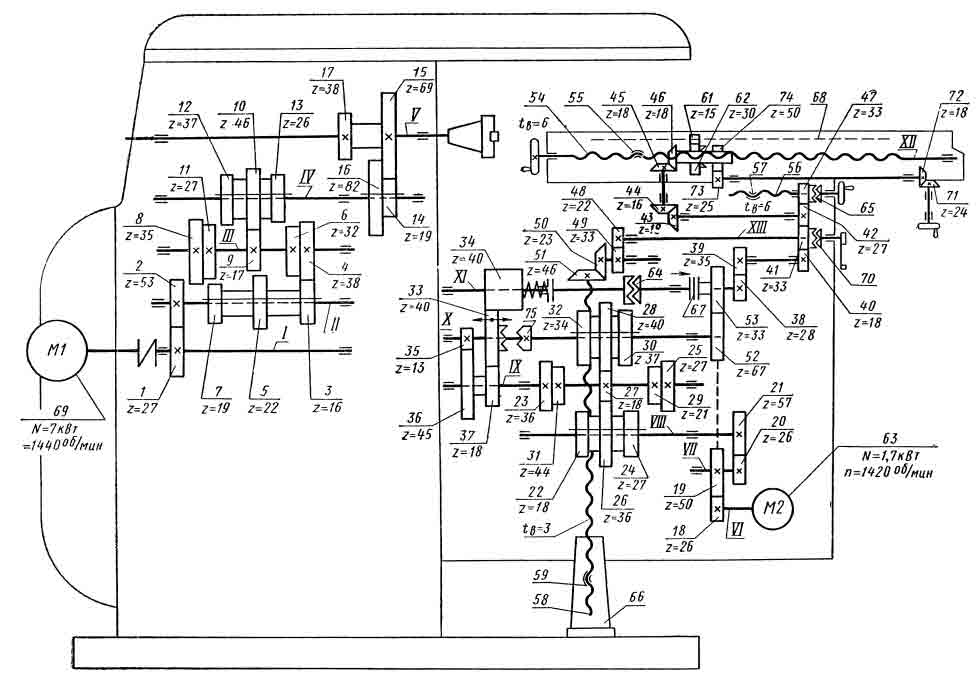 6М82 Кинематическая схема