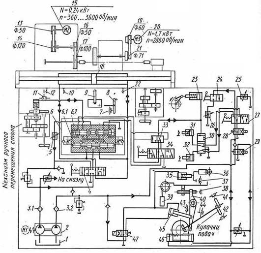 схема станка 3А150