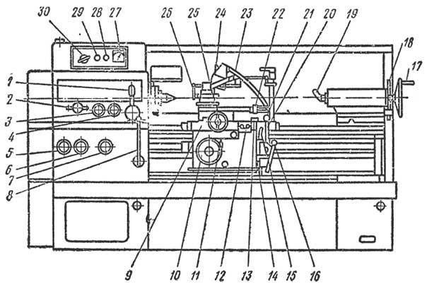 Схема токарного станка 16к20 фото 646
