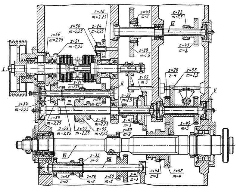 Коробка скоростей станка 1к62