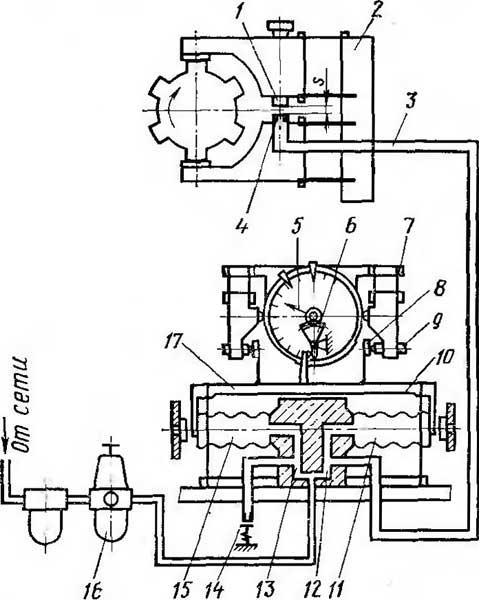 Схема пневматического прибора
